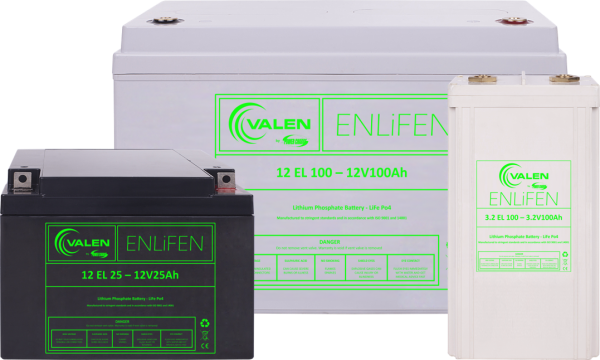 Lithium Batteries are highly safe and effective when handled properly